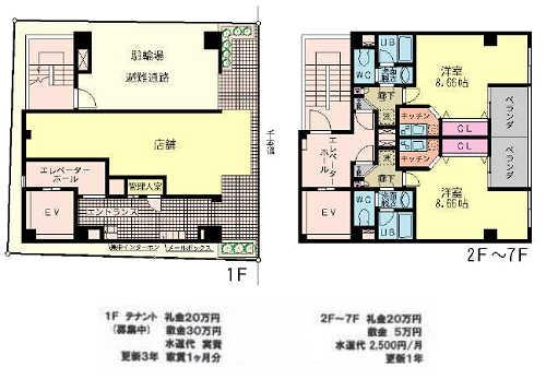 6-9上京区収益-1