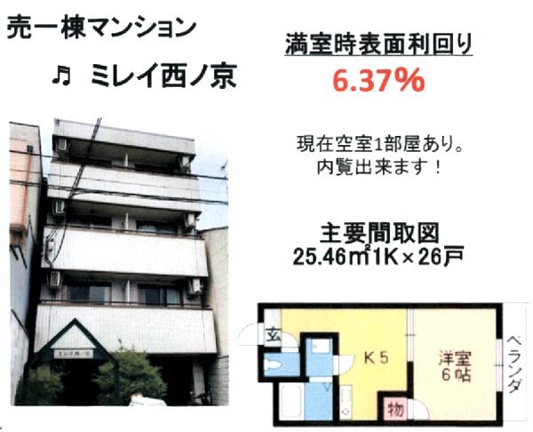 円町駅周辺収益-概要a