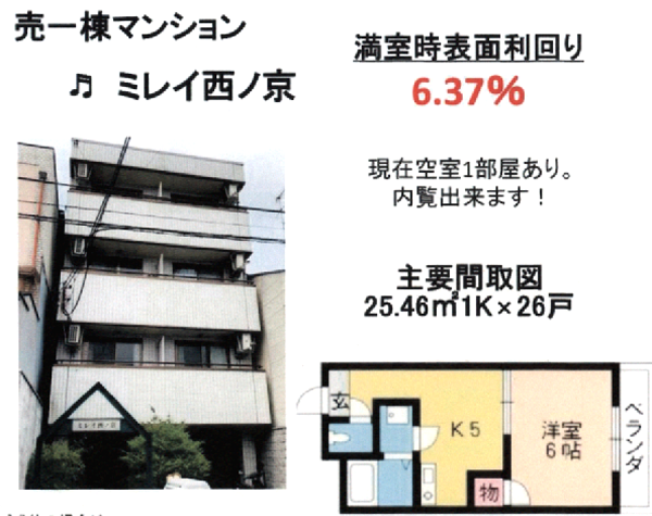 円町収益-概要a