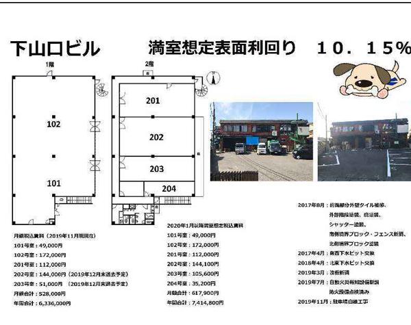 醍醐下山口ビル-1